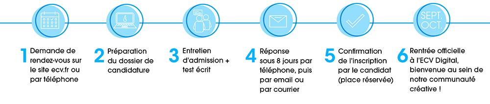 schema_admissions_digital
