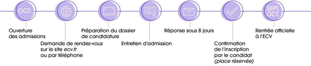 schema_admissions_violet
